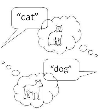 cat_and_dog_language_example2.jpg