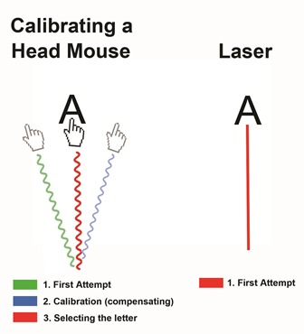 lasers-go-where-pointed-2.jpg