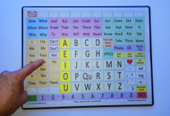 SimpleCore (S) communication board
