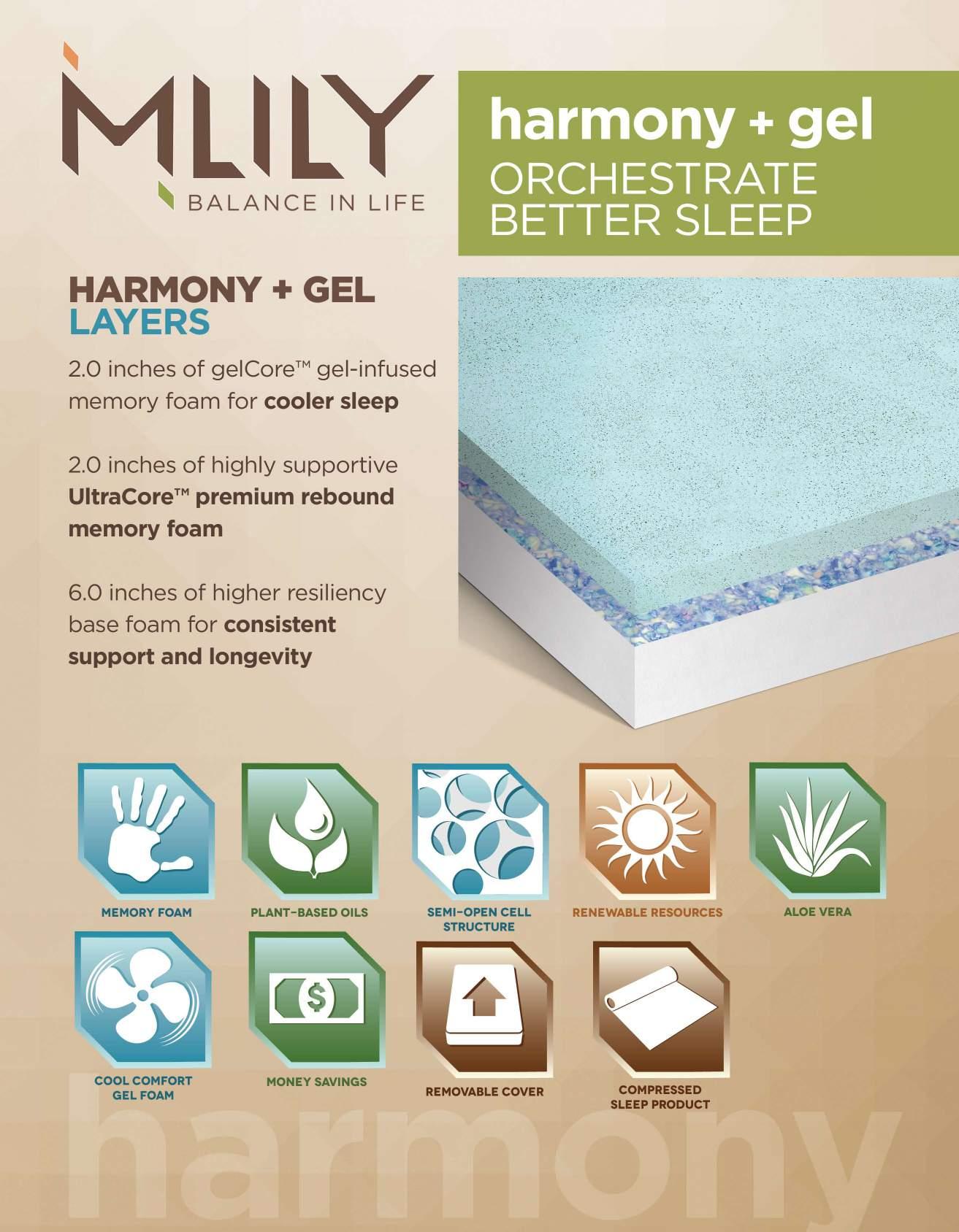 harmony-desciptor-pages.jpg