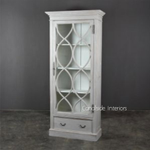 Farrow Display Unit