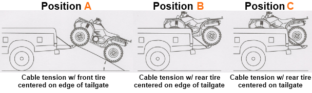 cable-tension-tailgate-postions-abc.png