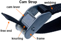 cam-strap-parts.png