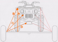 tie-down-atv-motorcycle-truck-trailer-tips-1.png