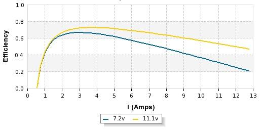 a2208-17-efficiency.jpg