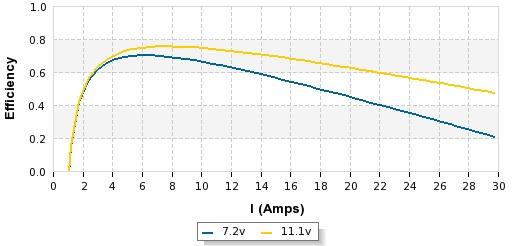 a2212-10-efficiency.jpg