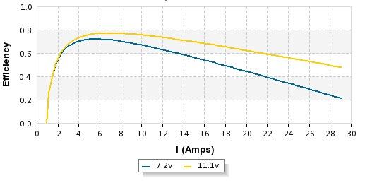 a2217-9-efficiency.jpg