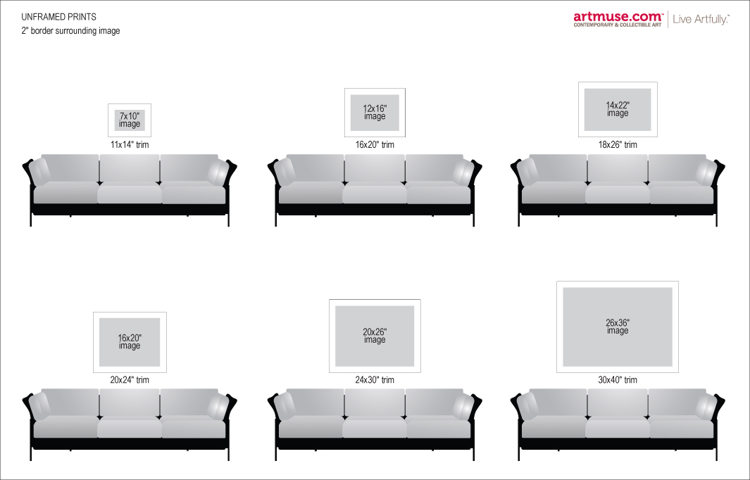 Unframed Prints Size Chart