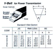 V-BELT M-19