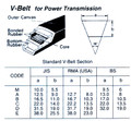 V-BELT C-85