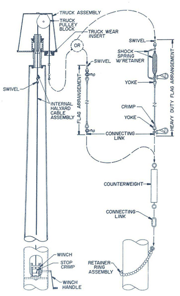 Internal Halyard Flagpole Diagram