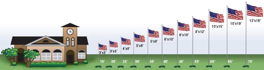 longevity-flagchart.jpg