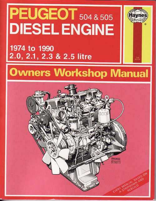 1974 peugeot 504 diesel related infomation specifications