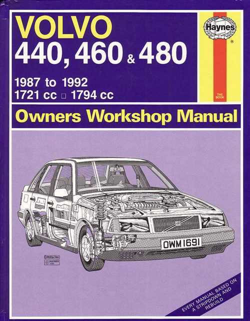 volvo 440 460 480 1987 1992 workshop manual rh automotobookshop com au Volvo Repair Manual 1997 Volvo 960 Repair Manual