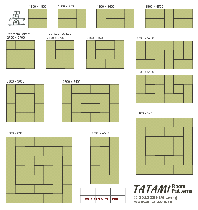 Tatami Patters In Auspicious Arrangements