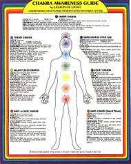 Chakra Awareness Guide - Legion of Light