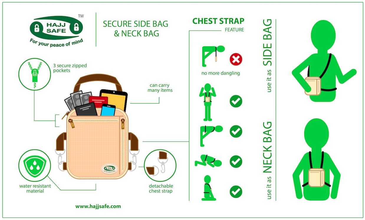 secure-hajj-and-umrah-side-bag-and-neck-bag.png