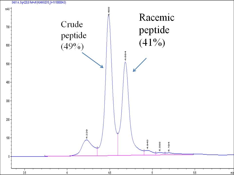 Cys peptide1