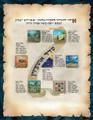 Extra Large Vinyl Poster Designed by Rabbi Yonah Weinreb-- Ushpizin (PKL100)