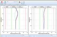 SiteMaster graph showing cumulative inclinometer displacements (screenshot closeup).