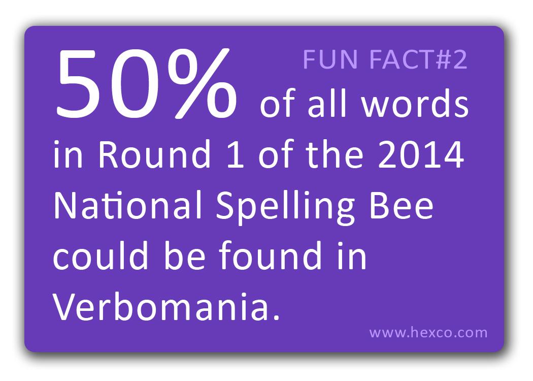 funfactbanner-verbomania-2014.jpg
