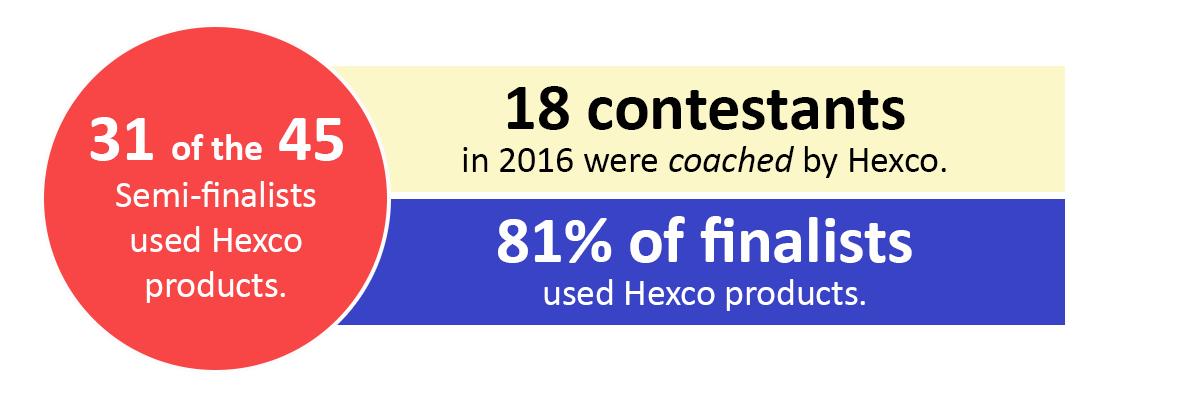 statistic-infographic-2016.jpg