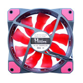 Fan For CPU Cooler.