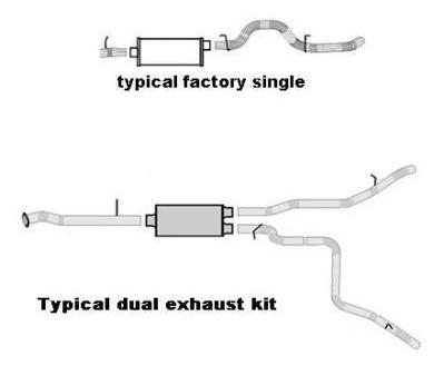 Truck Exhaust Kits >> Truck Exhaust Kits Custom Built For You