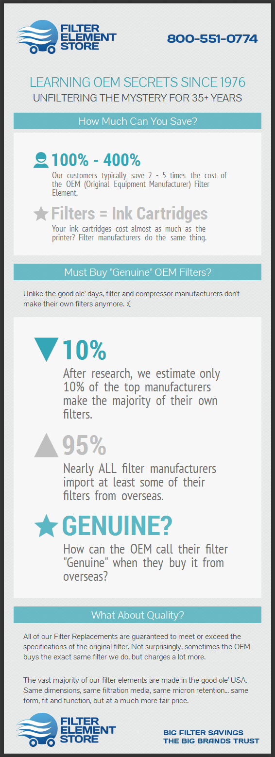 Filter Element OEM Secrets