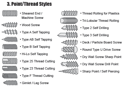 Difference Between Self Drilling Screws And Sheet Metal