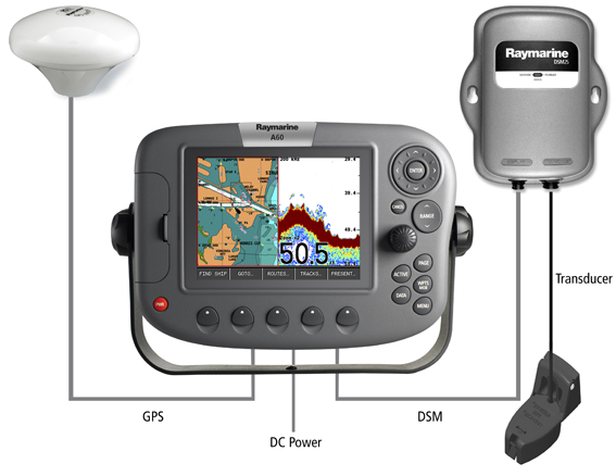 How to Connect DSM25 Digiatal Sounder to A60/A65