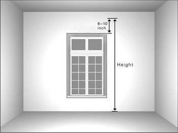 Width and height for Window height from floor