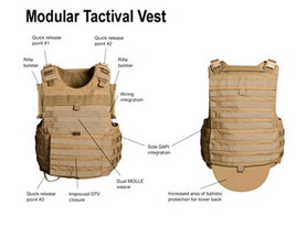 Previous Issue USMC MTV Plate Carrier