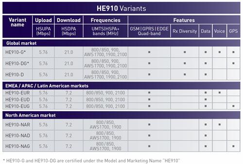 he910-variants-500.jpg