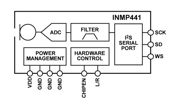 inmp441-fbl1.png
