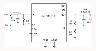 mpm3610-tac-400.png