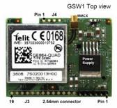 GSW1-PY GSM/GPRS Modem Card