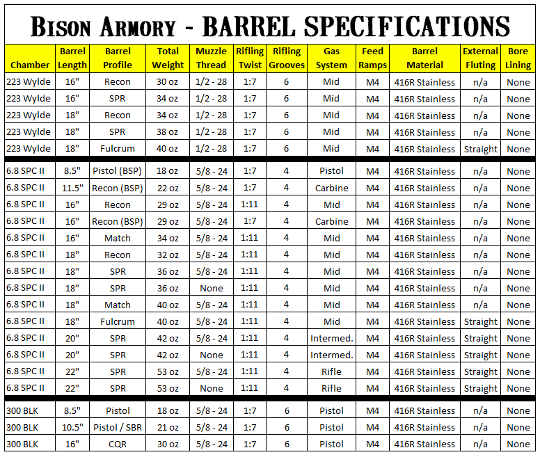 -barrel-spec-chart-2015-v.1.png