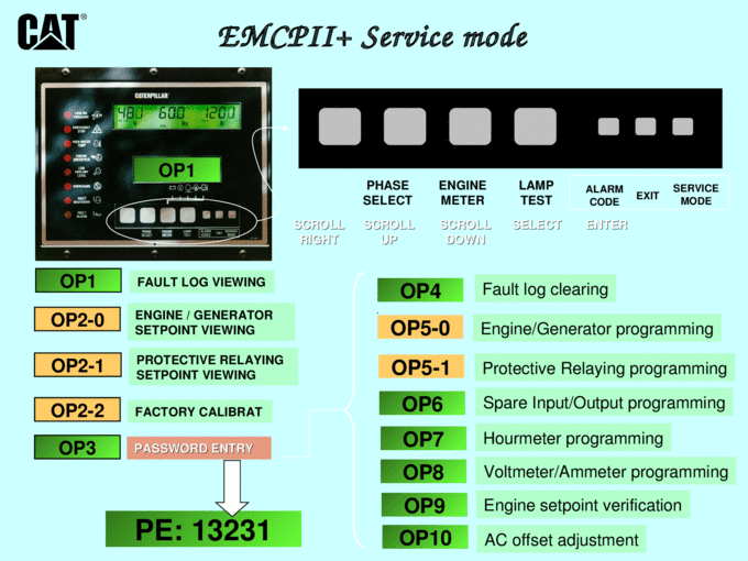 CAT_EMCPII_02__73146.1490306373.1280.1280?c=2 caterpillar emcp ii electronic modular control panel ace power caterpillar emcp 2 wiring diagram pdf at gsmx.co