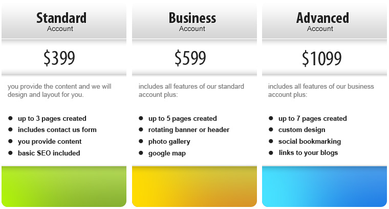 Price Comparison Standard - $399, Business - $599, Advanced - $1099