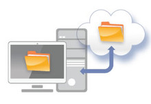 The IT Cloud is a complete suite of on-line cloud tools accessible via a secure single sign on.
