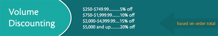 Volume discounting banner