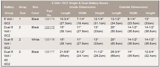6v-gc2-battery-boxes-technical-specs.jpg
