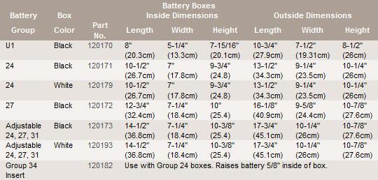 auto-light-truck-battery-box.jpg