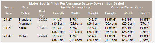 battery-box-high-performance-non-sealed-technical-specs.jpg