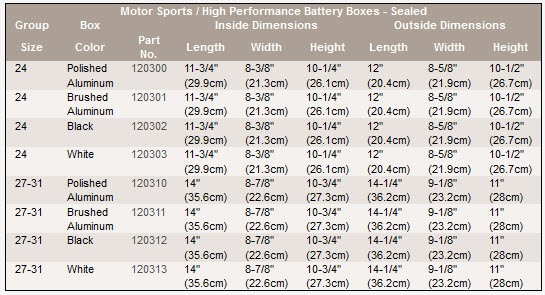 battery-box-high-performance-sealed-technical-specs.jpg
