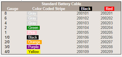 battery-cable-standard.jpg