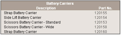 battery-carriers.jpg