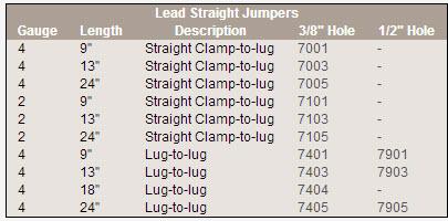 braided-ground-strap-premade-chart.jpg