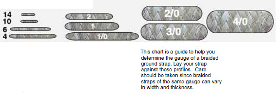 bulk-braded-ground-strap1.jpg